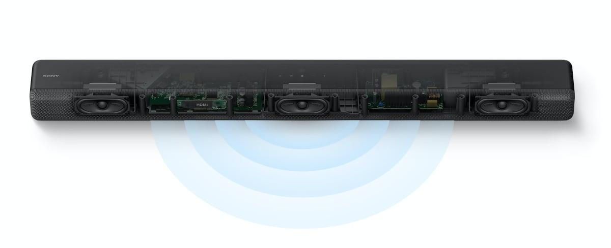 2 loa thanh Soundbars mới của Sony HT-G700 và HT-S20R